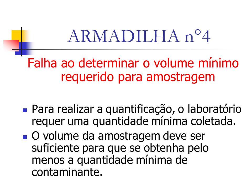 Falha ao determinar o volume mínimo requerido para amostragem