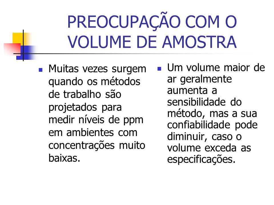 PREOCUPAÇÃO COM O VOLUME DE AMOSTRA