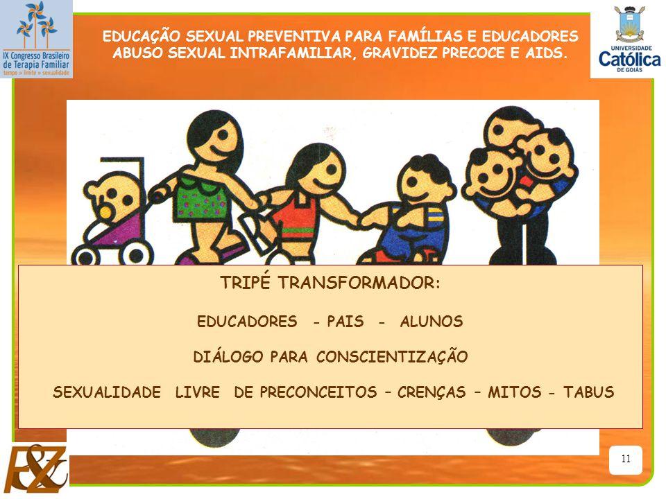 TRIPÉ TRANSFORMADOR: EDUCADORES - PAIS - ALUNOS
