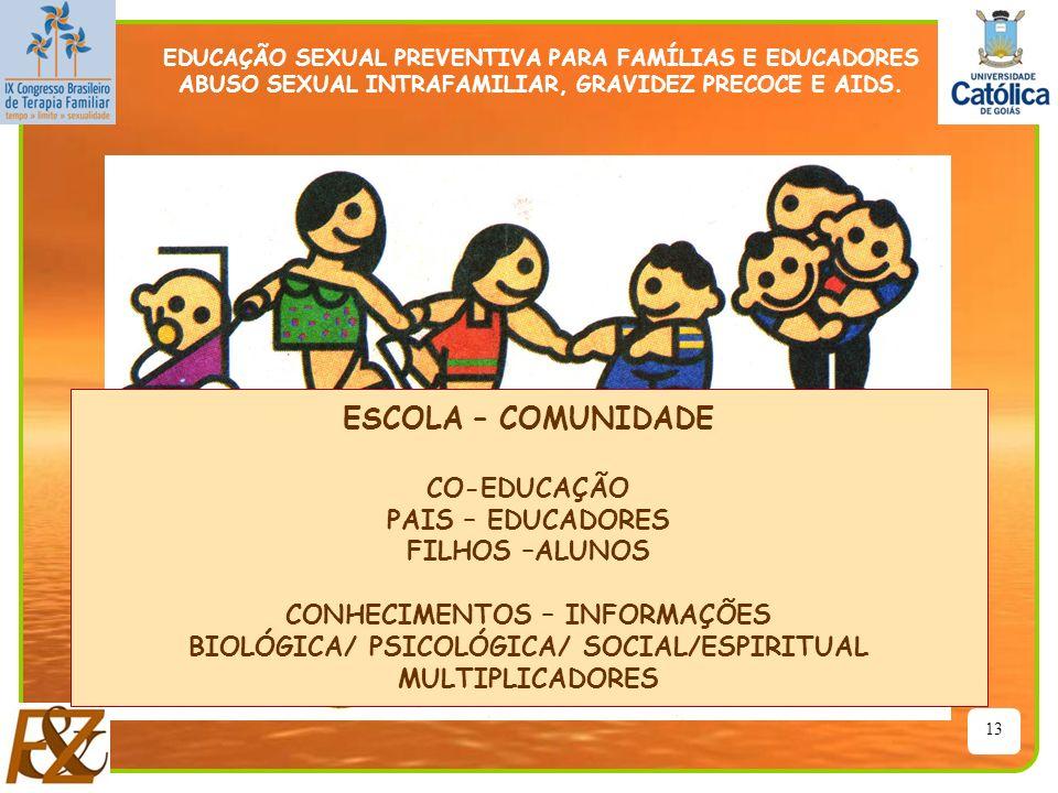 ESCOLA – COMUNIDADE CO-EDUCAÇÃO PAIS – EDUCADORES FILHOS –ALUNOS