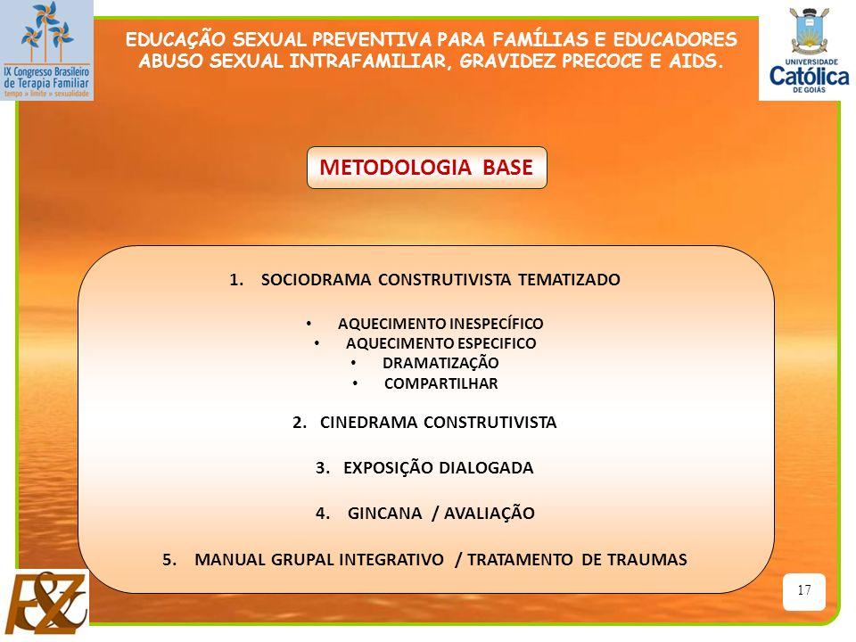 METODOLOGIA BASE SOCIODRAMA CONSTRUTIVISTA TEMATIZADO