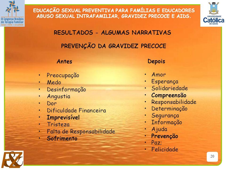 RESULTADOS - ALGUMAS NARRATIVAS PREVENÇÃO DA GRAVIDEZ PRECOCE