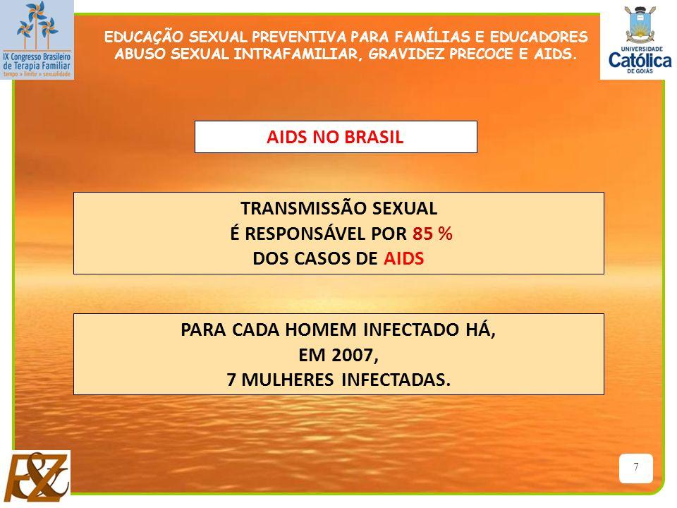 PARA CADA HOMEM INFECTADO HÁ, EM 2007, 7 MULHERES INFECTADAS.