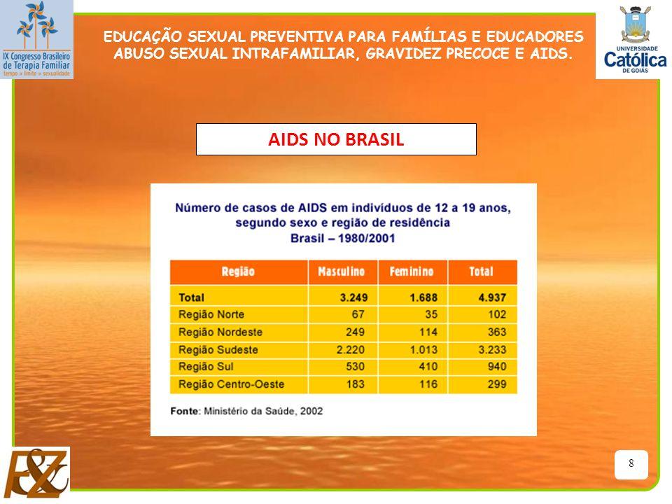 AIDS NO BRASIL EDUCAÇÃO SEXUAL PREVENTIVA PARA FAMÍLIAS E EDUCADORES