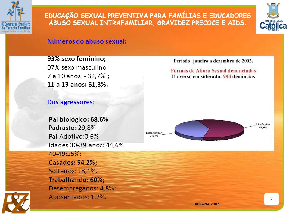 Números do abuso sexual: 93% sexo feminino; 07% sexo masculino
