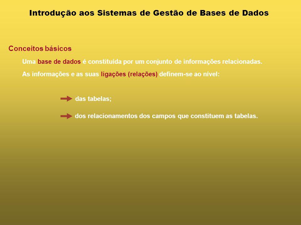 Introdução aos Sistemas de Gestão de Bases de Dados