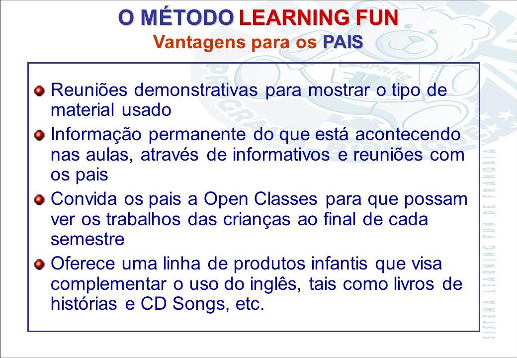 O MÉTODO LEARNING FUN Vantagens para os PAIS