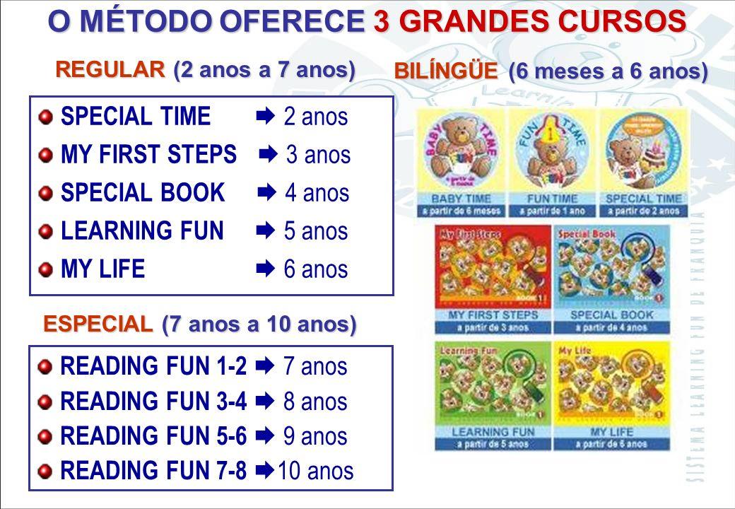 O MÉTODO OFERECE 3 GRANDES CURSOS BILÍNGÜE (6 meses a 6 anos)