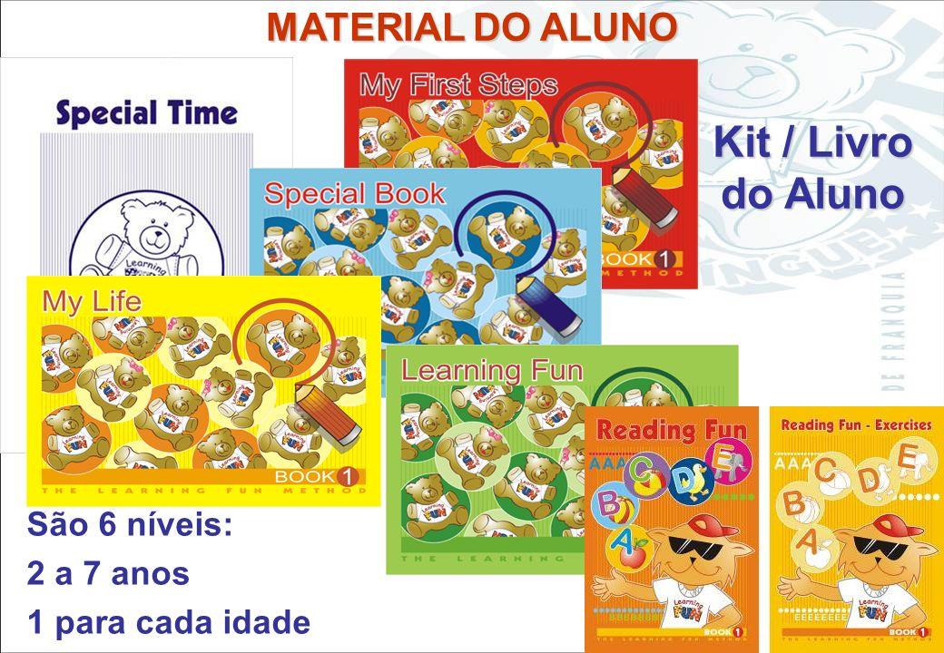 Kit / Livro do Aluno MATERIAL DO ALUNO São 6 níveis: 2 a 7 anos