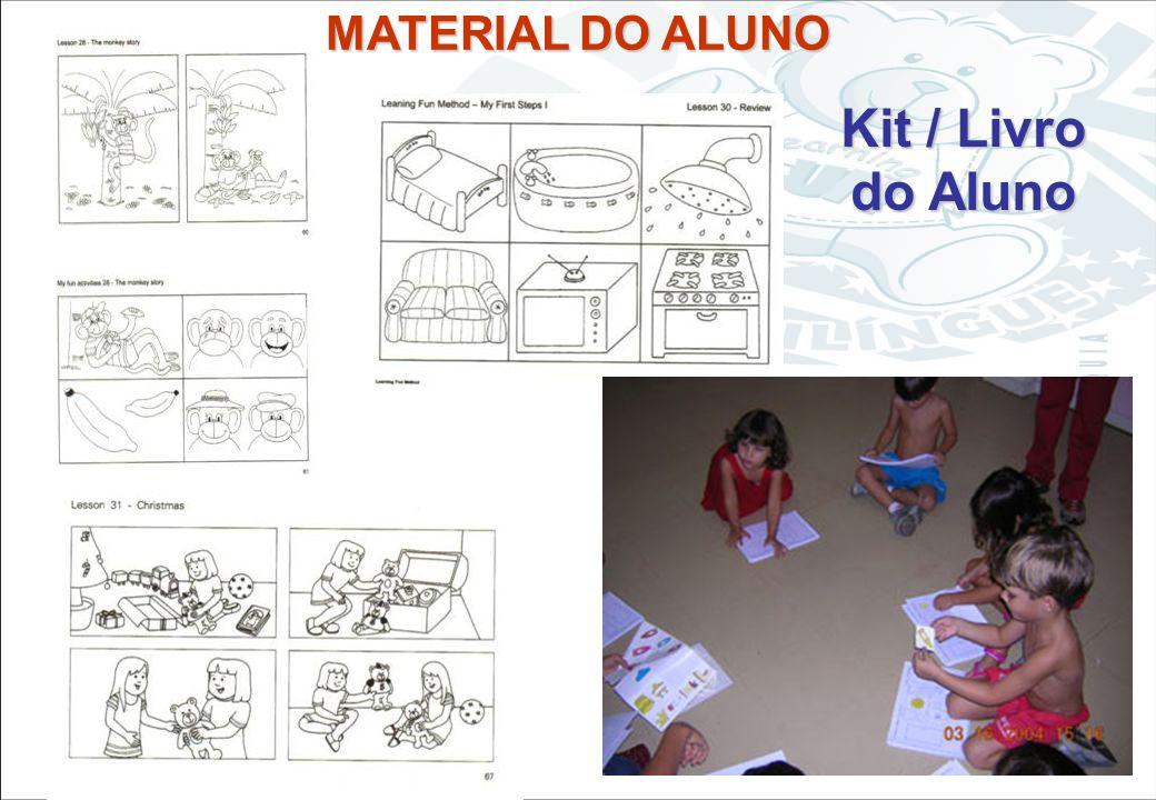 MATERIAL DO ALUNO Kit / Livro do Aluno