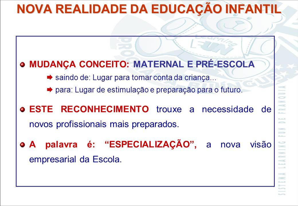 NOVA REALIDADE DA EDUCAÇÃO INFANTIL