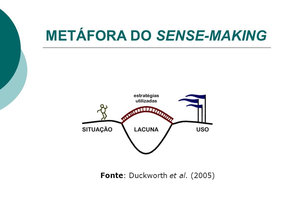 METÁFORA DO SENSE-MAKING