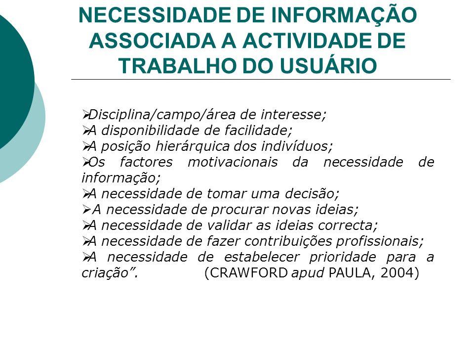 NECESSIDADE DE INFORMAÇÃO ASSOCIADA A ACTIVIDADE DE TRABALHO DO USUÁRIO