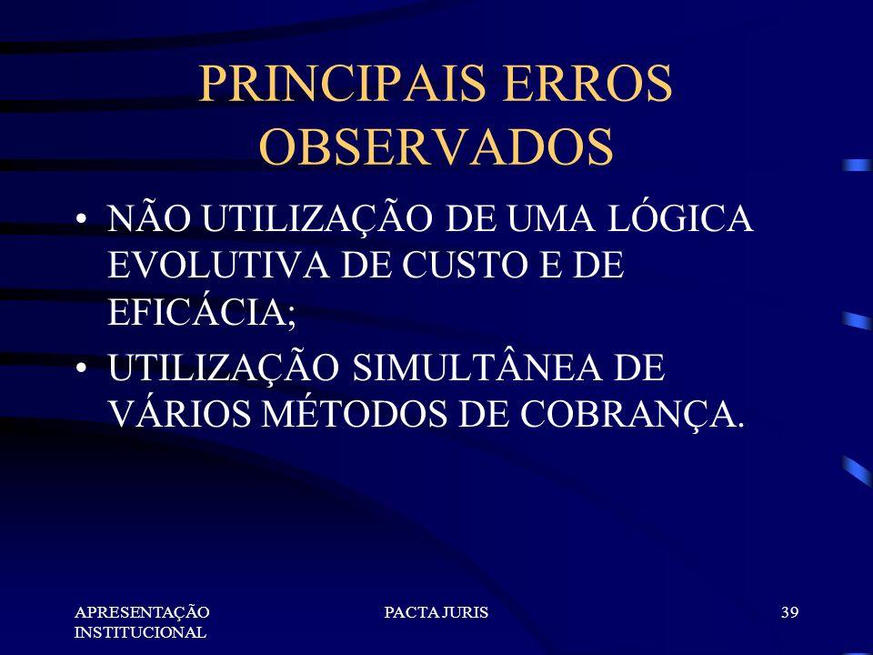 PRINCIPAIS ERROS OBSERVADOS