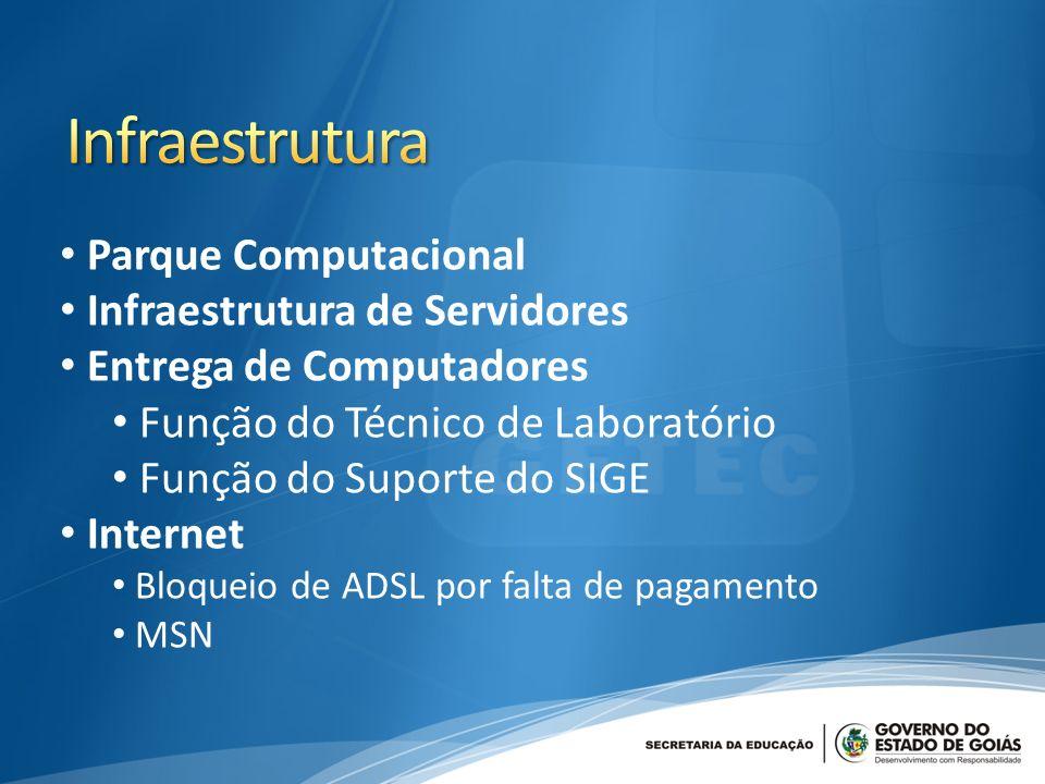 Infraestrutura Parque Computacional Infraestrutura de Servidores