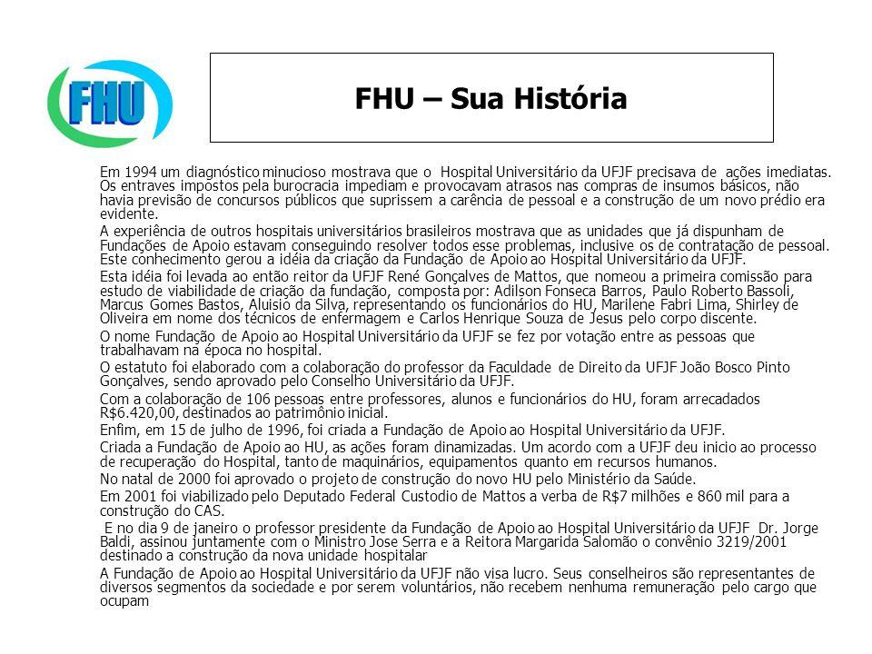 FHU – Sua História