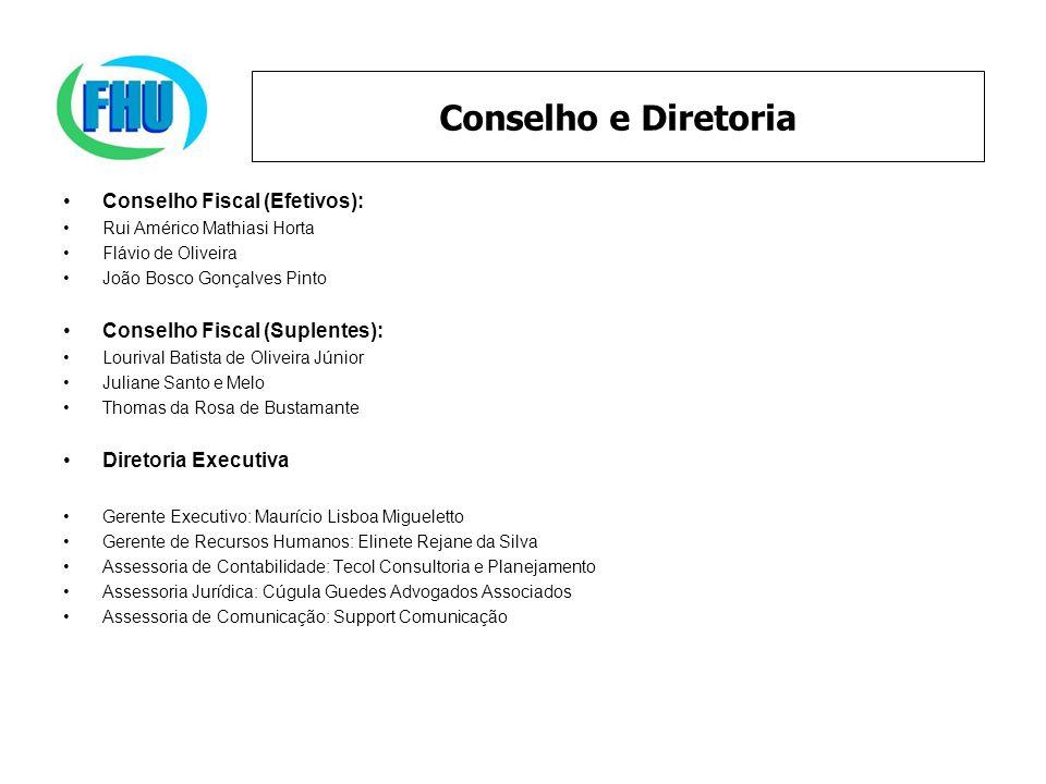 Conselho e Diretoria Conselho Fiscal (Efetivos):