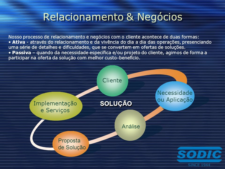 Relacionamento & Negócios