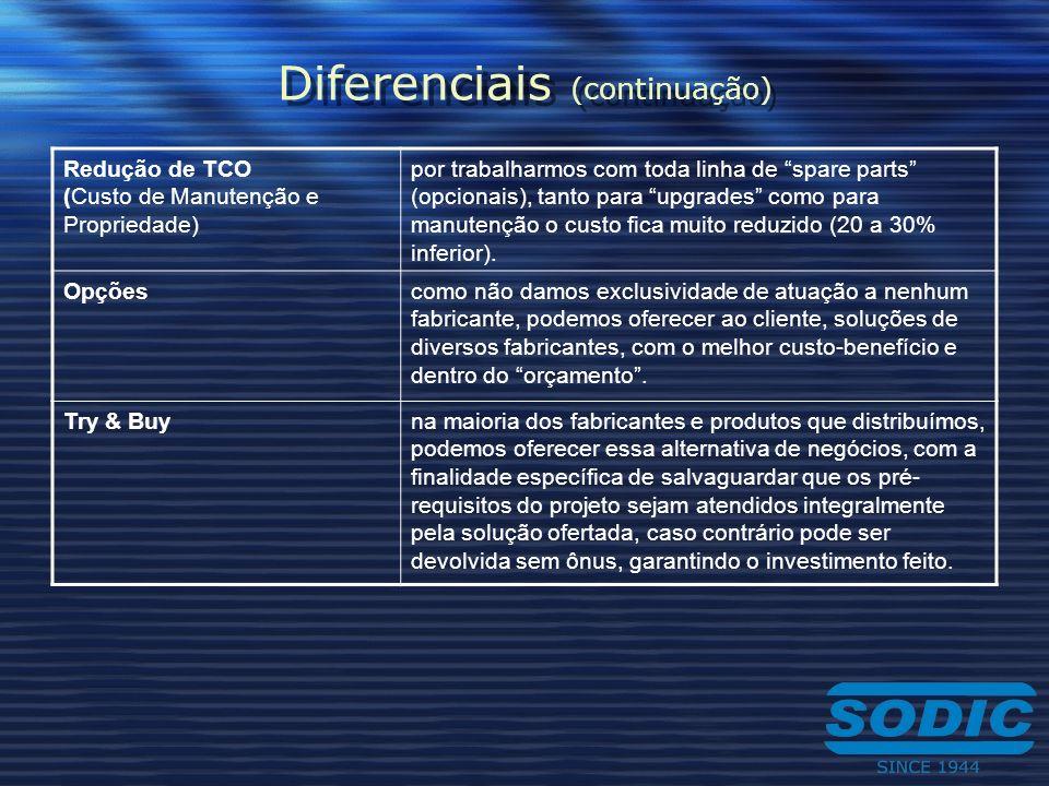 Diferenciais (continuação)