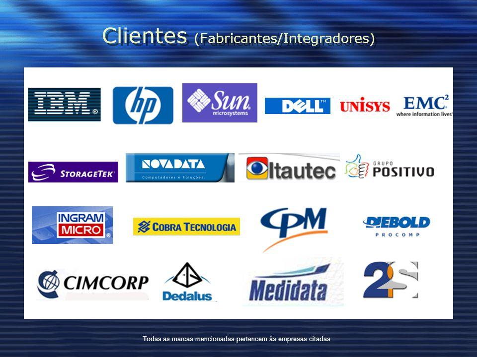 Clientes (Fabricantes/Integradores)