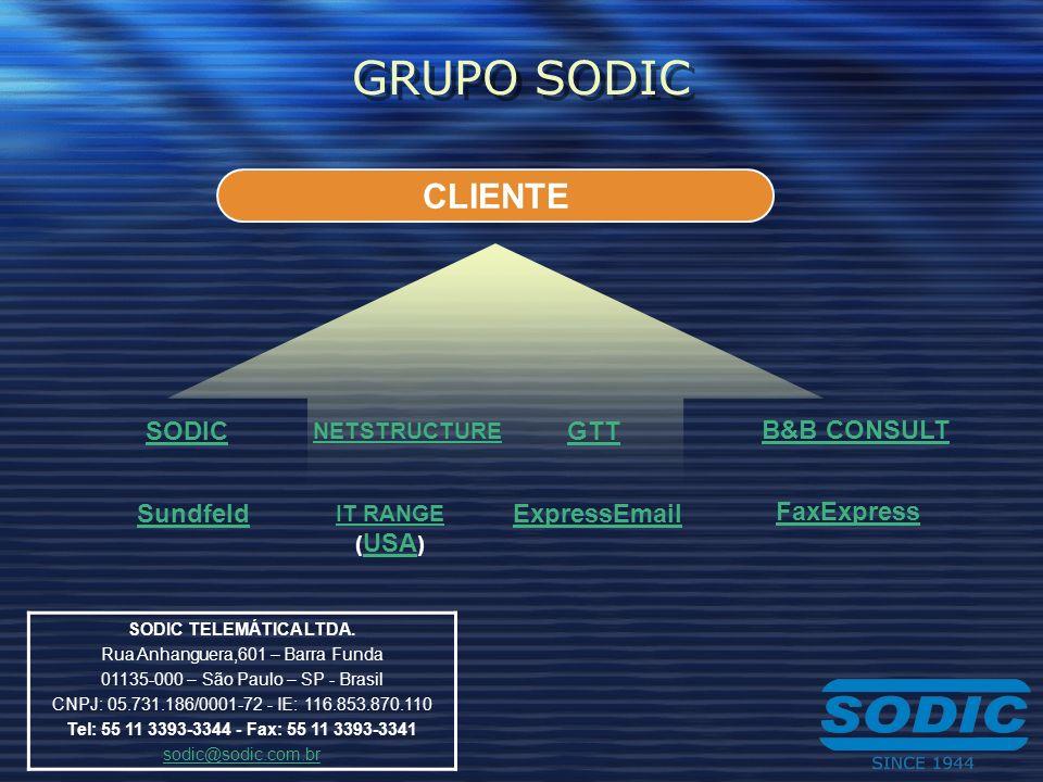 GRUPO SODIC CLIENTE SODIC GTT B&B CONSULT Sundfeld ExpressEmail