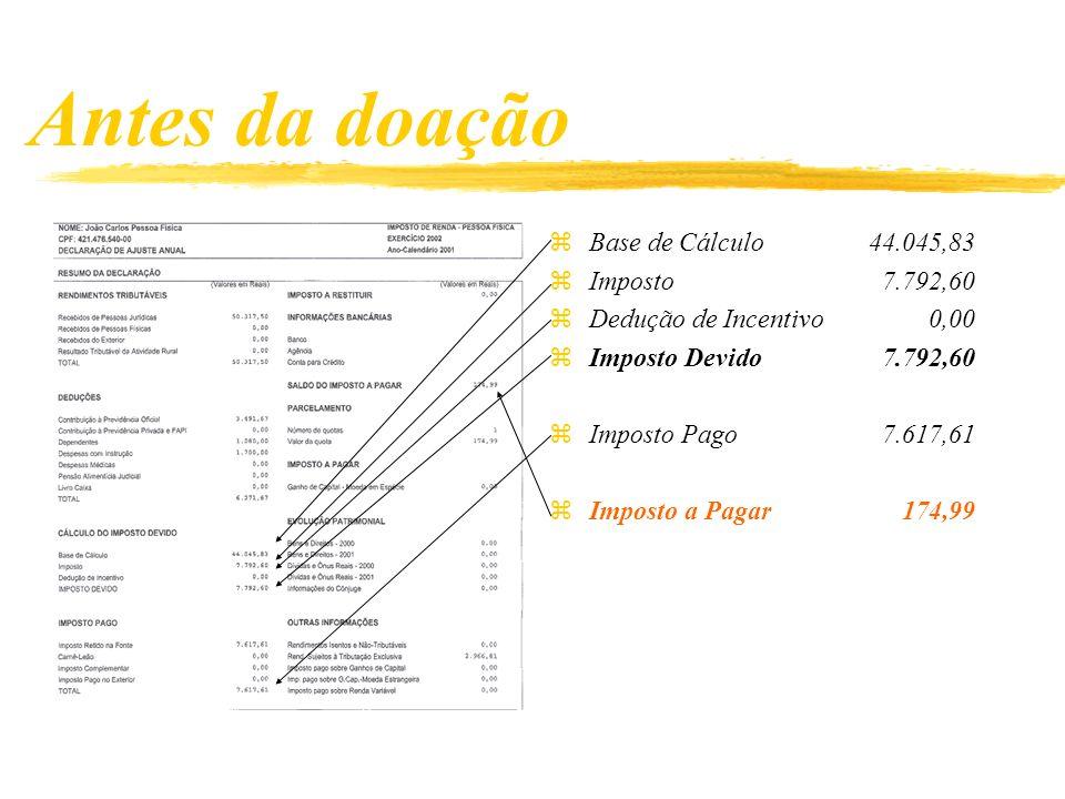 Antes da doação Base de Cálculo 44.045,83 Imposto 7.792,60