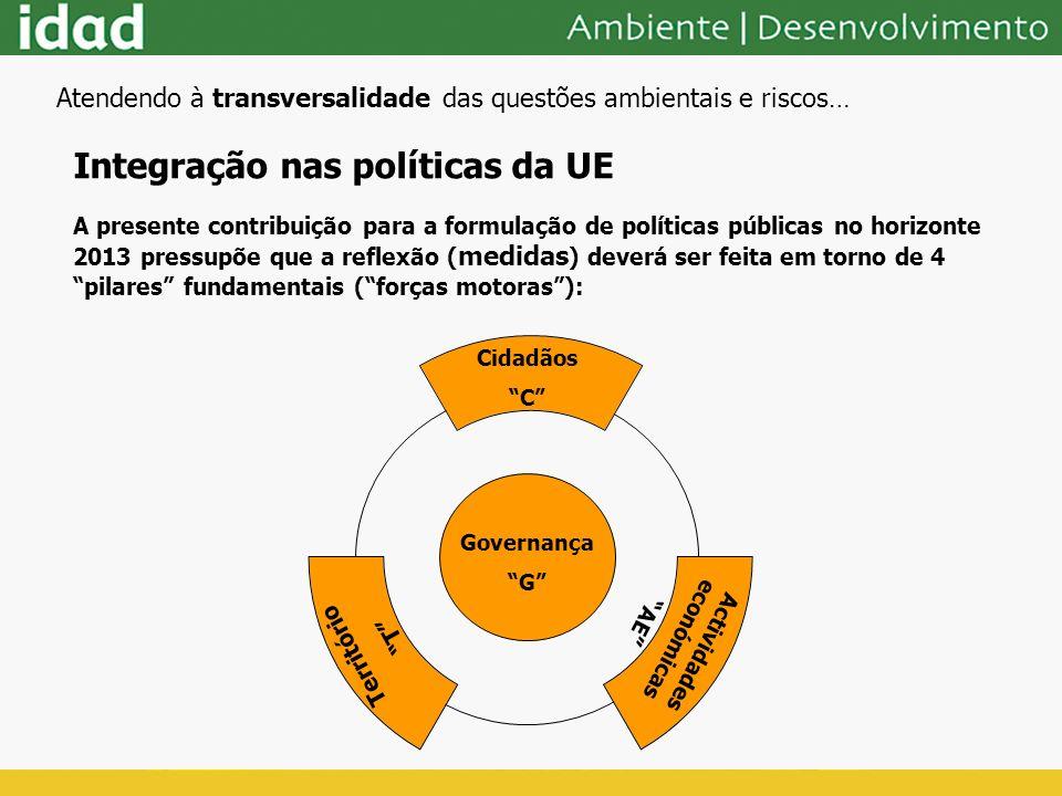 Integração nas políticas da UE