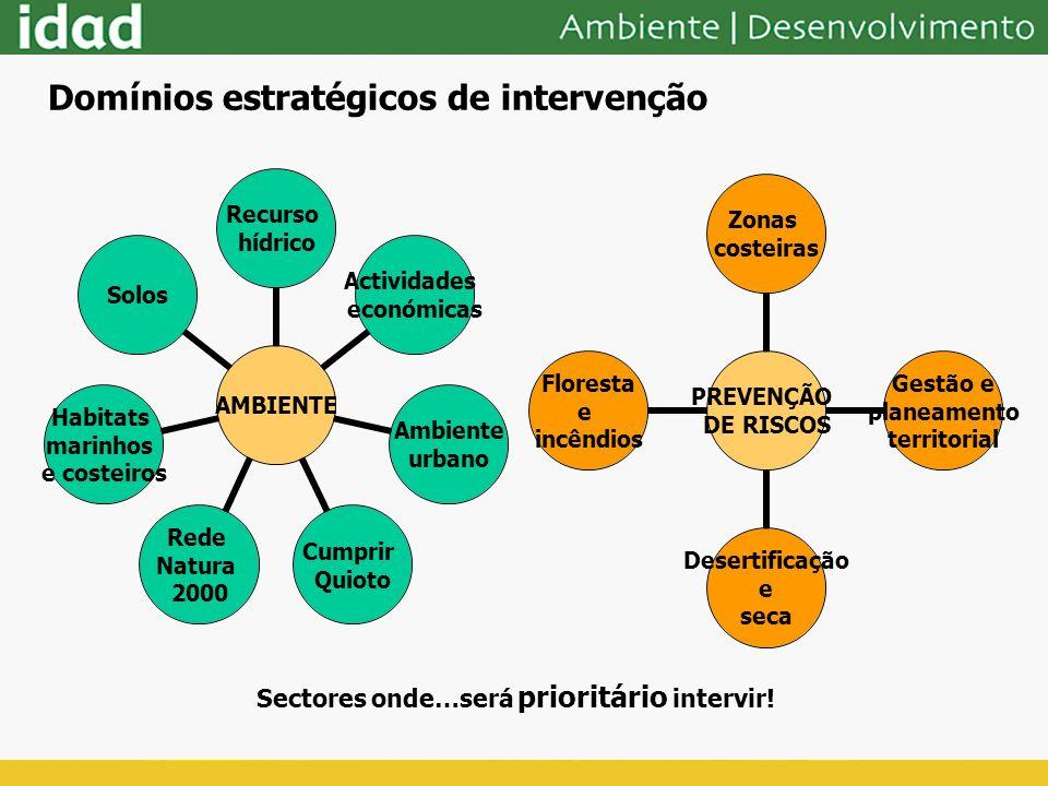 Sectores onde…será prioritário intervir!