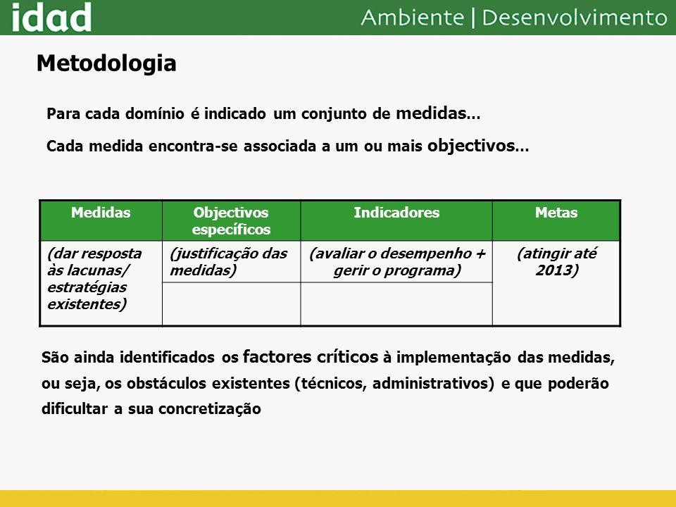 Objectivos específicos (avaliar o desempenho + gerir o programa)