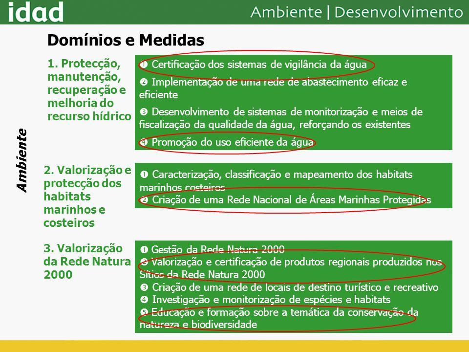 Domínios e Medidas Ambiente