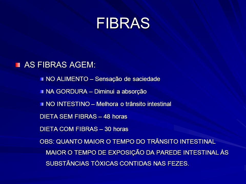 FIBRAS AS FIBRAS AGEM: NO ALIMENTO – Sensação de saciedade