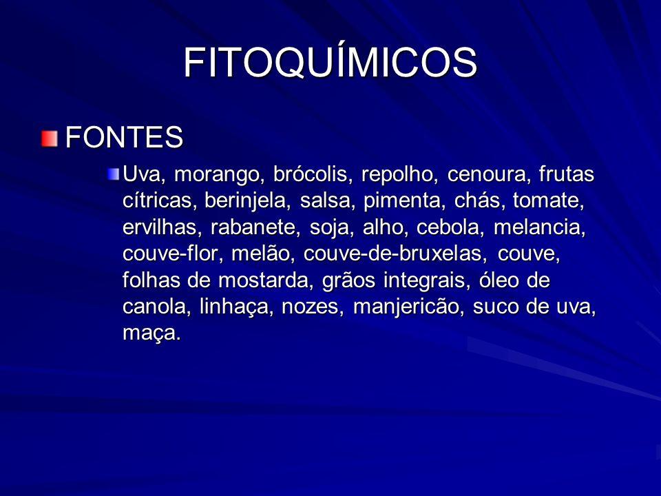 FITOQUÍMICOS FONTES.