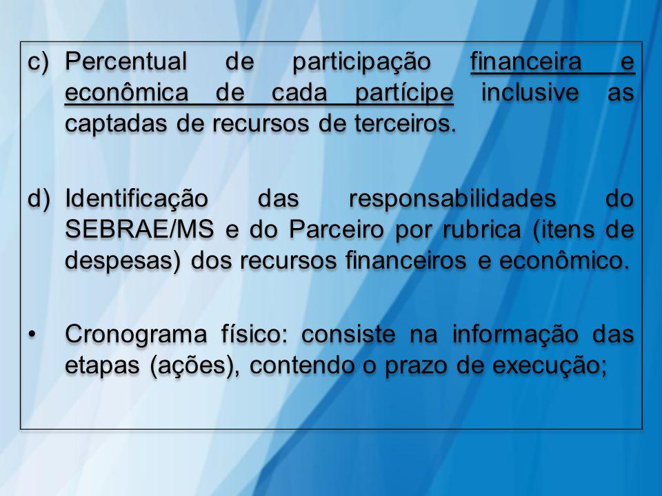 Percentual de participação financeira e econômica de cada partícipe inclusive as captadas de recursos de terceiros.