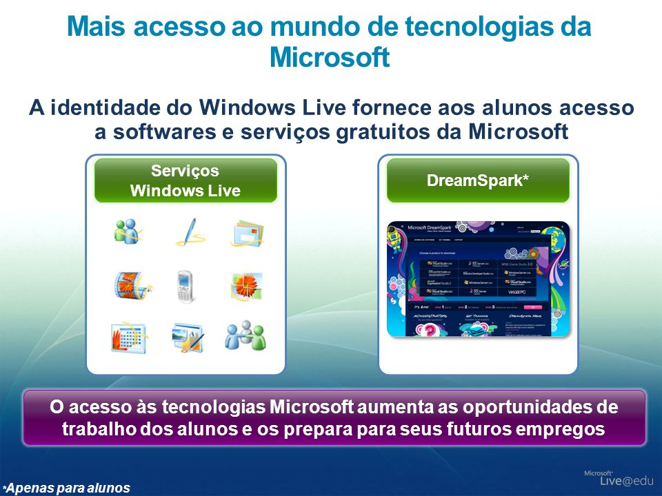 Mais acesso ao mundo de tecnologias da Microsoft
