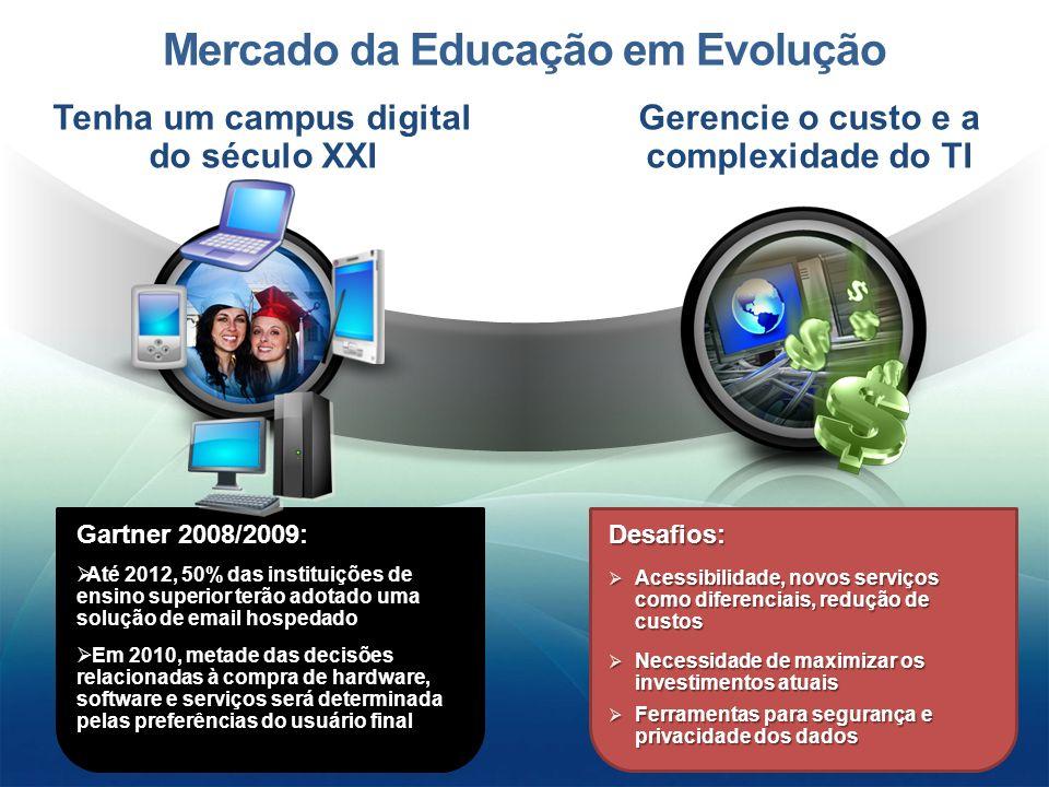 Mercado da Educação em Evolução
