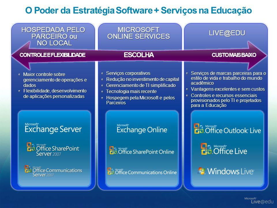 O Poder da Estratégia Software + Serviços na Educação