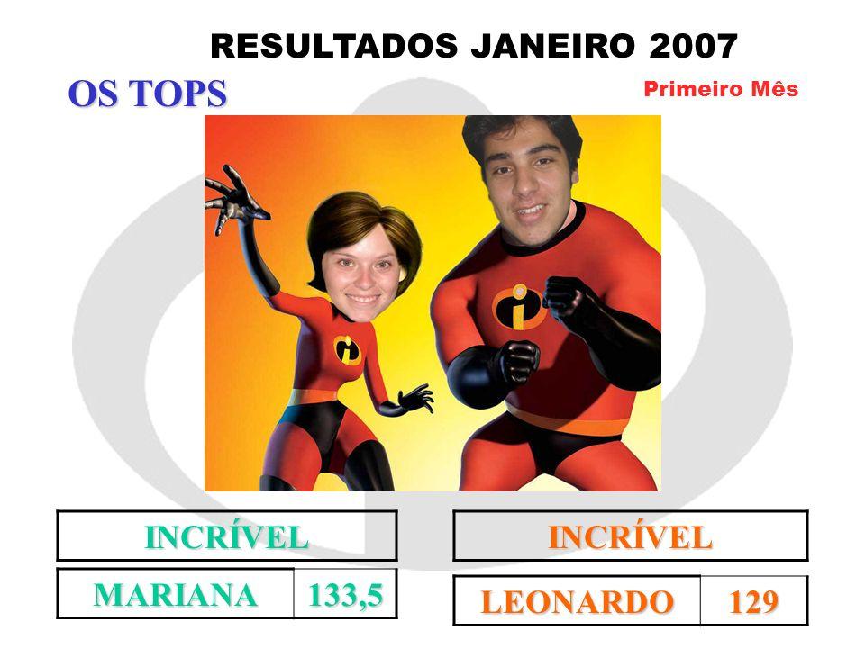 OS TOPS RESULTADOS JANEIRO 2007 INCRÍVEL INCRÍVEL MARIANA 133,5