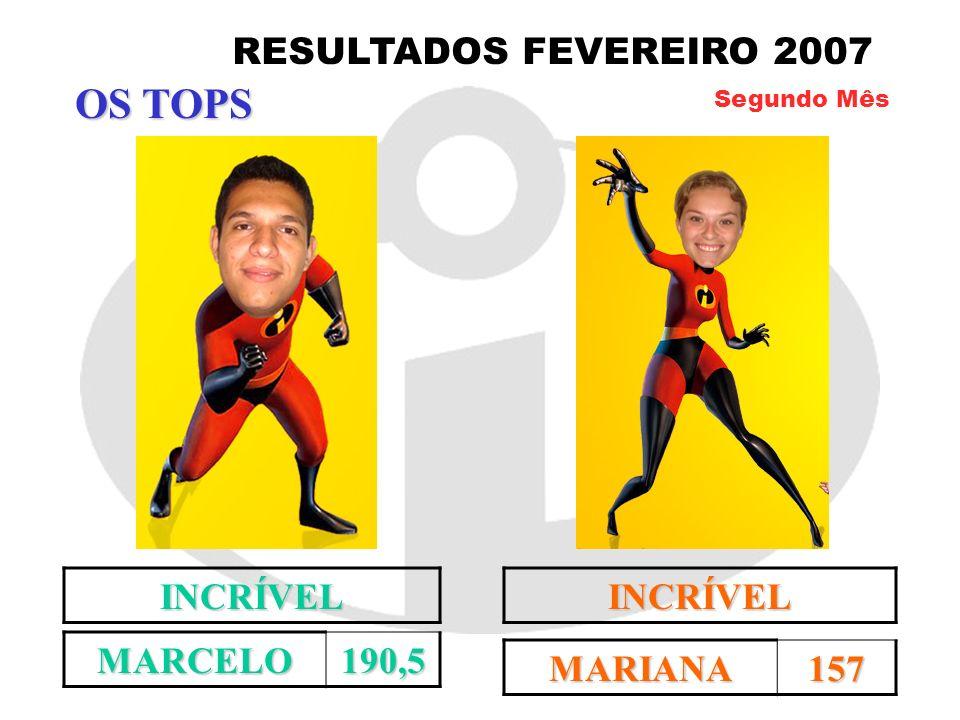 OS TOPS RESULTADOS FEVEREIRO 2007 INCRÍVEL INCRÍVEL MARCELO 190,5