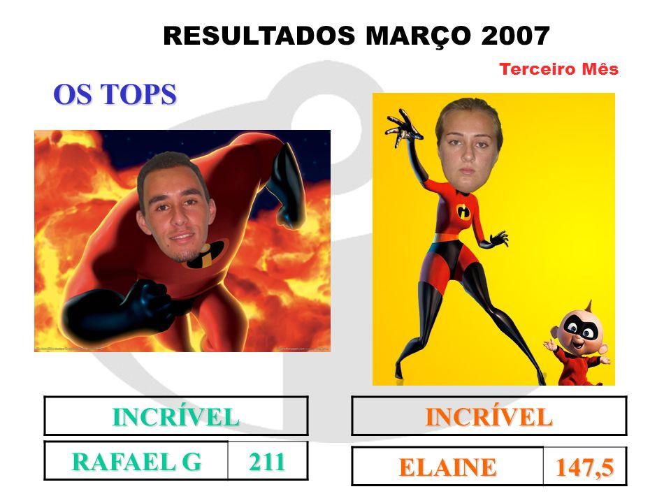 OS TOPS RESULTADOS MARÇO 2007 INCRÍVEL INCRÍVEL RAFAEL G 211 ELAINE