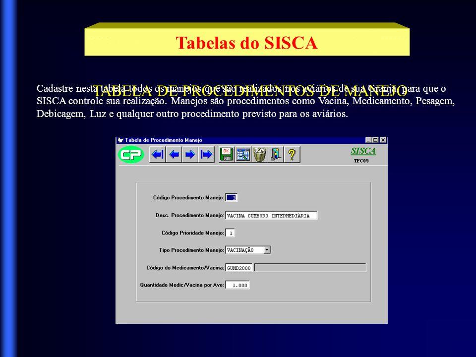 TABELA DE PROCEDIMENTOS DE MANEJO