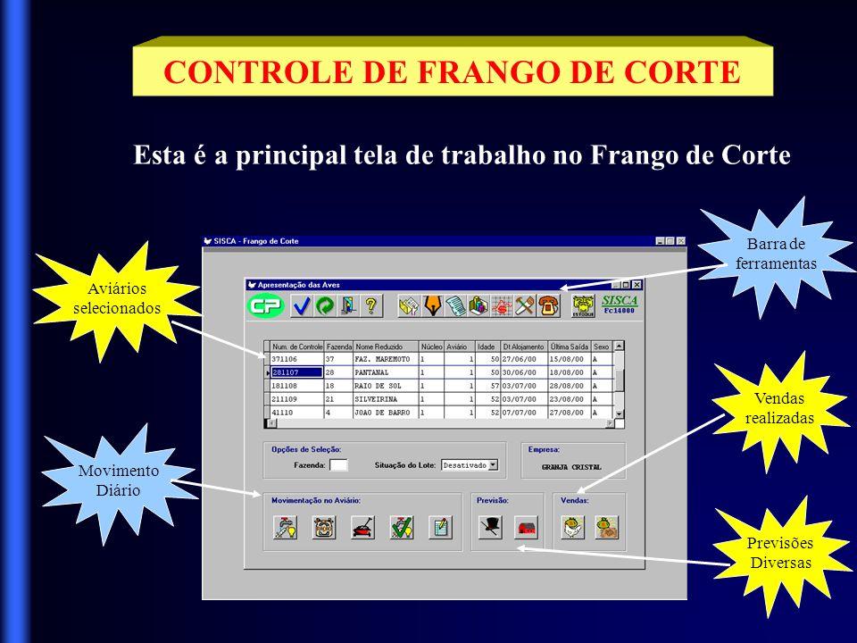 CONTROLE DE FRANGO DE CORTE