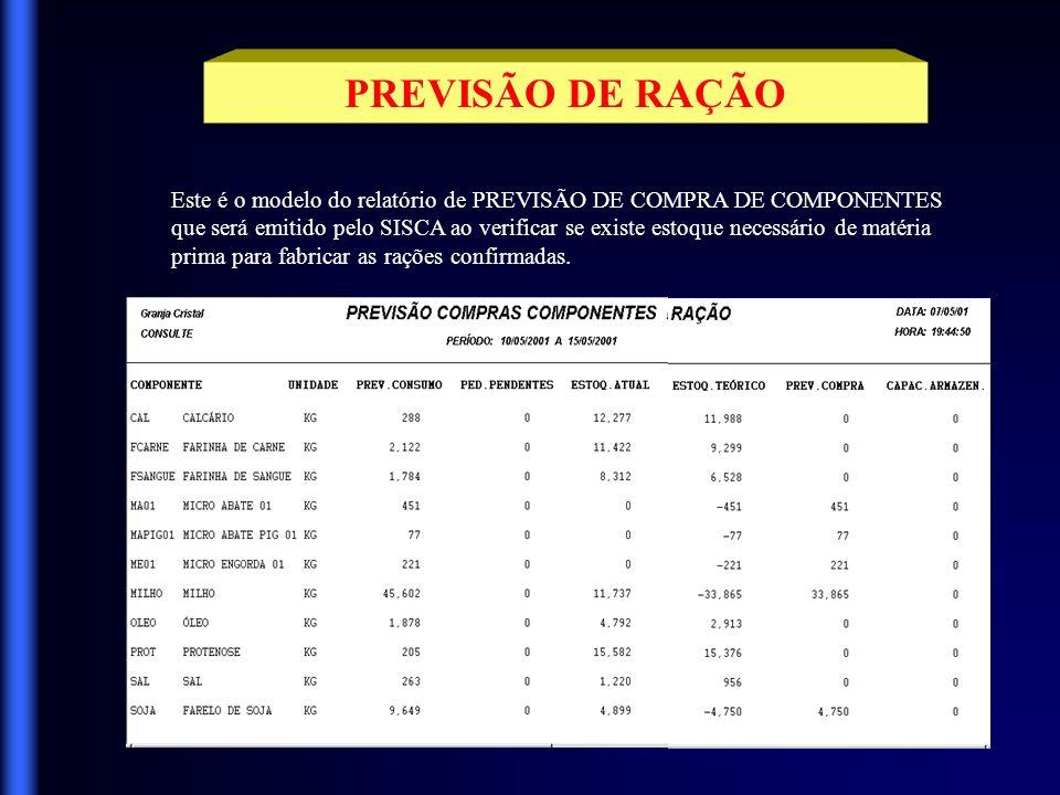 PREVISÃO DE RAÇÃO Este é o modelo do relatório de PREVISÃO DE COMPRA DE COMPONENTES.