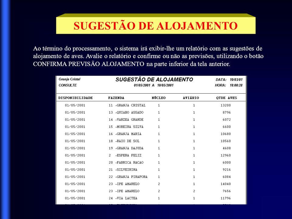 SUGESTÃO DE ALOJAMENTO