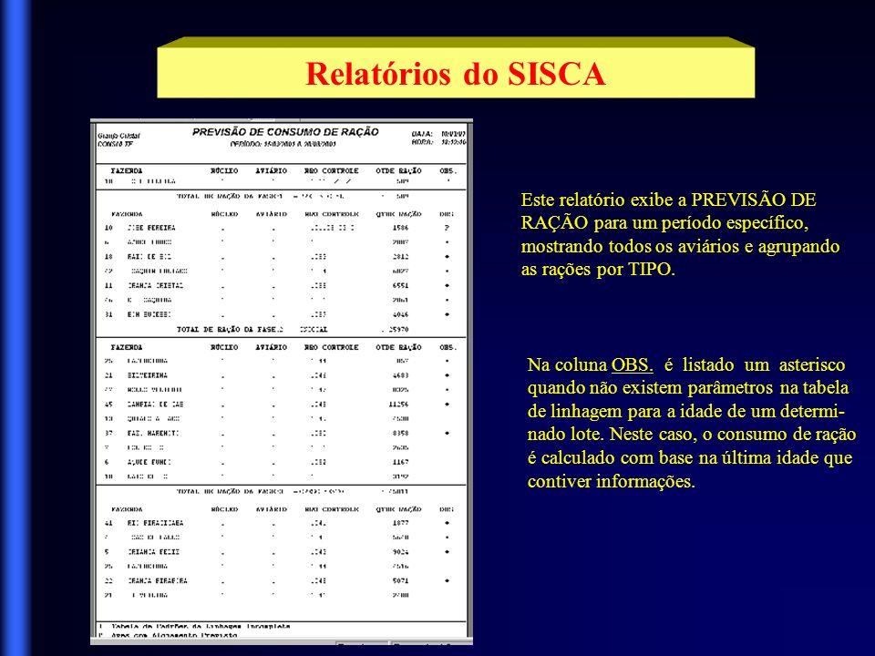 Relatórios do SISCA Este relatório exibe a PREVISÃO DE