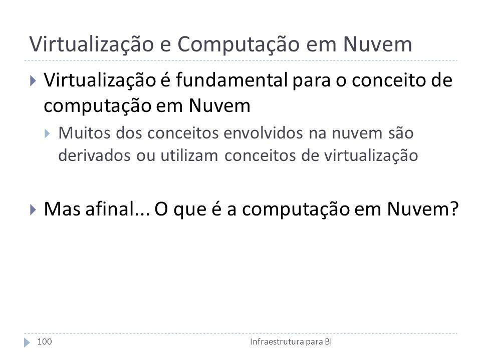 Virtualização e Computação em Nuvem