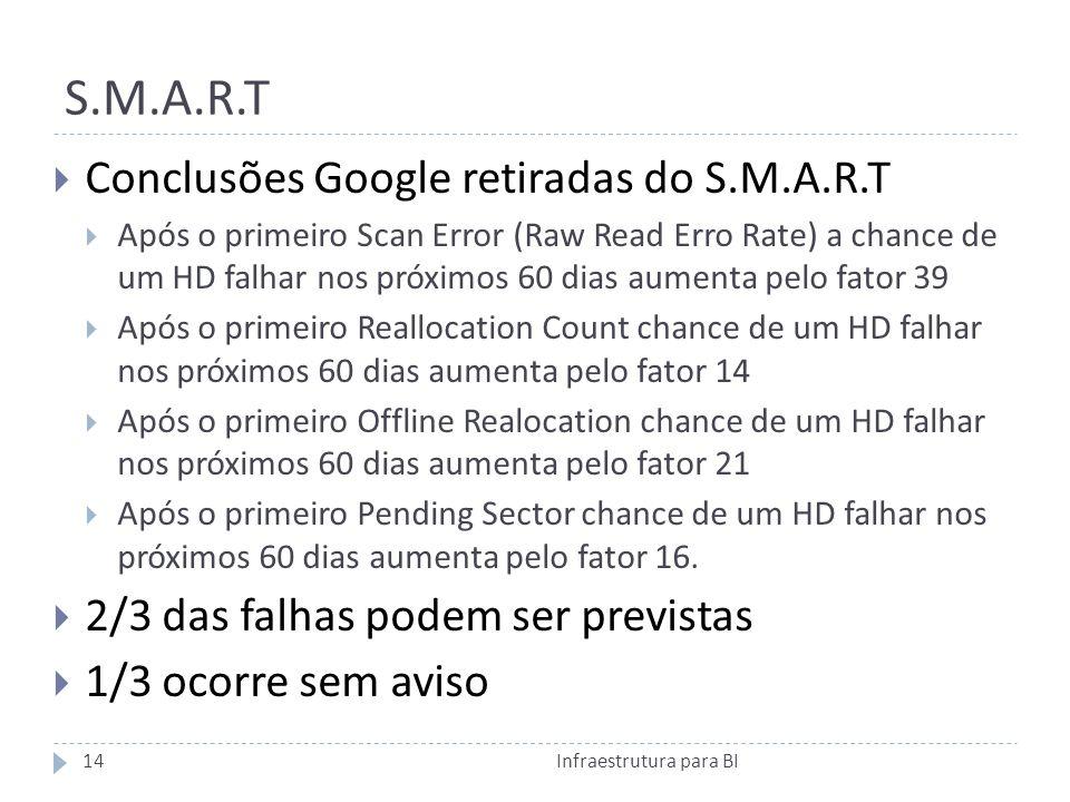 S.M.A.R.T Conclusões Google retiradas do S.M.A.R.T