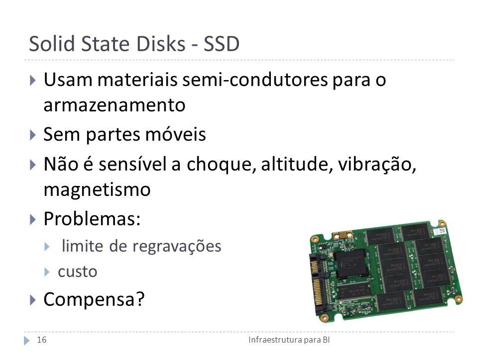 Solid State Disks - SSD Usam materiais semi-condutores para o armazenamento. Sem partes móveis.