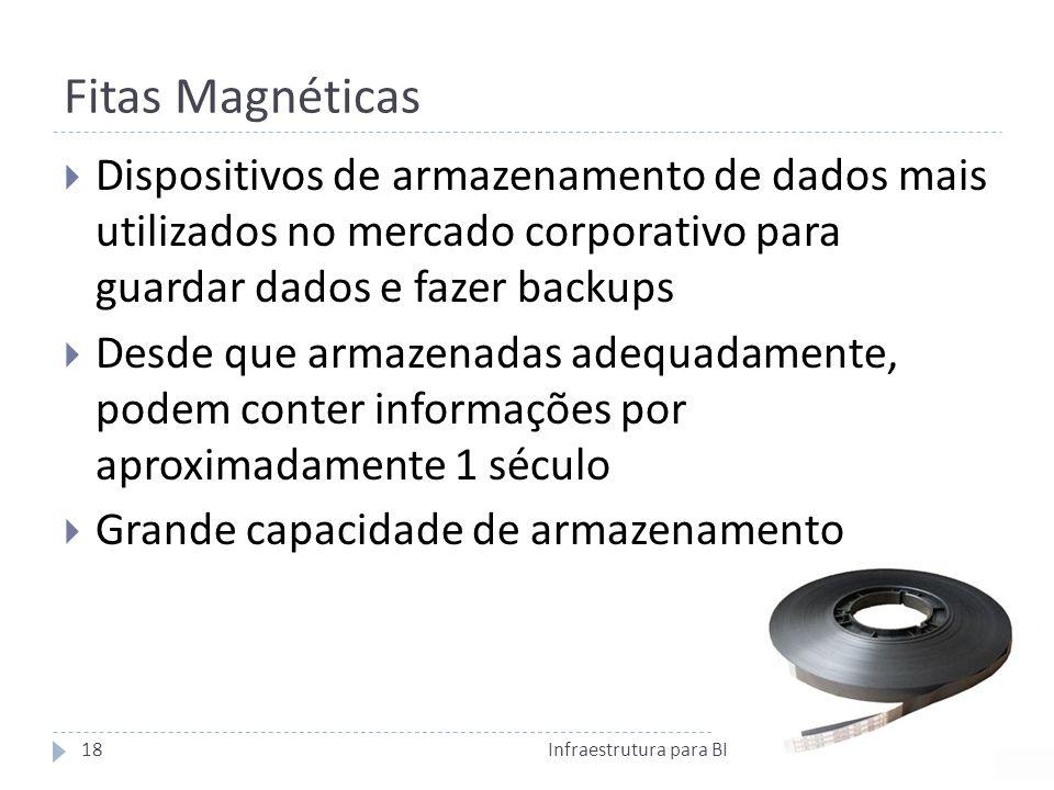 Fitas Magnéticas Dispositivos de armazenamento de dados mais utilizados no mercado corporativo para guardar dados e fazer backups.