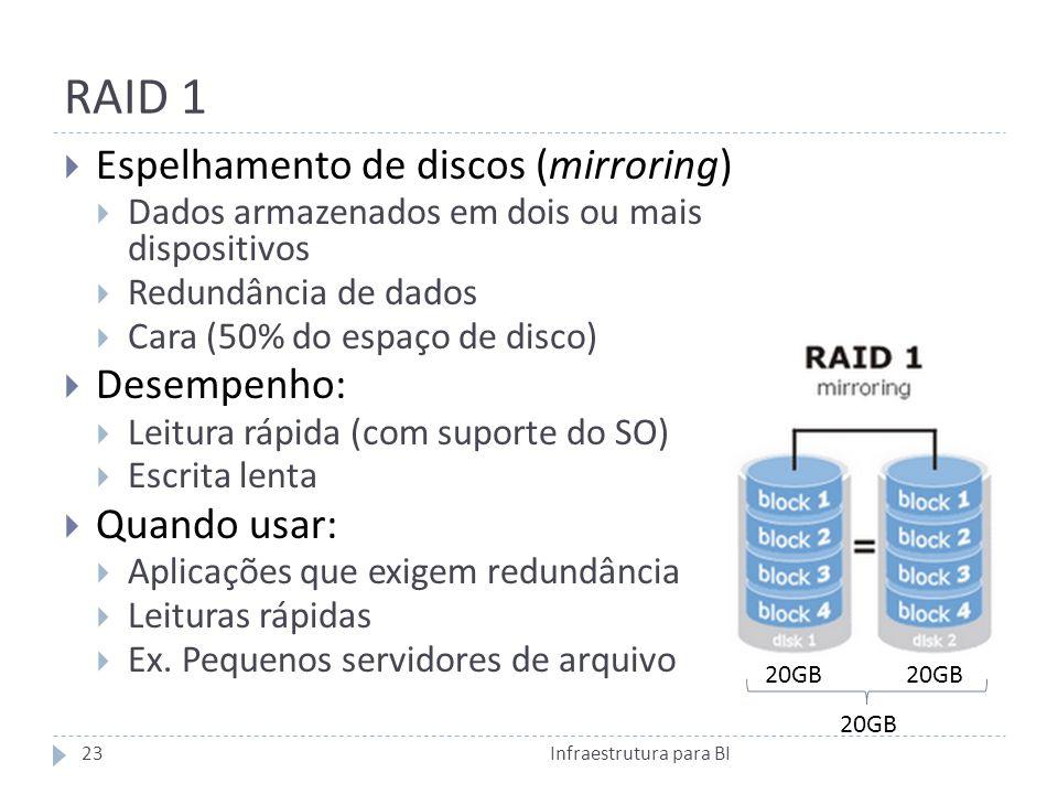 RAID 1 Espelhamento de discos (mirroring) Desempenho: Quando usar: