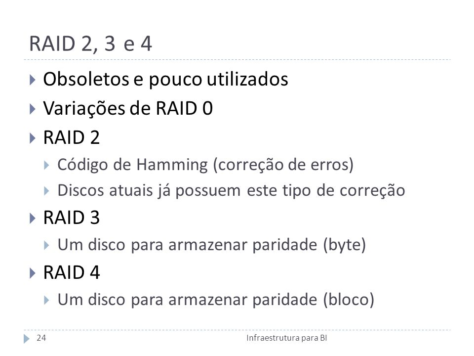 RAID 2, 3 e 4 Obsoletos e pouco utilizados Variações de RAID 0 RAID 2